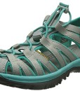 Keen-Clearwater-CNX-Women-2015-0
