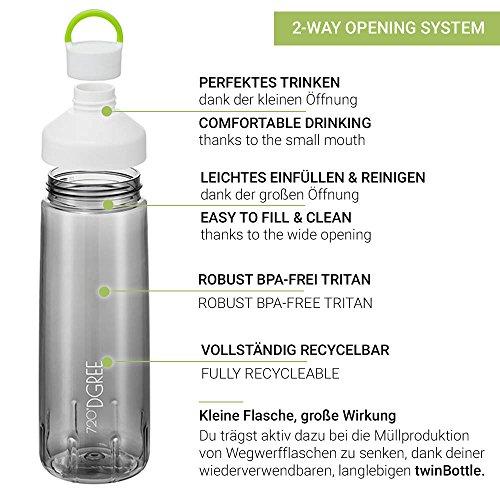 720DGREE-Trinkflasche-twinBottle-700ml-950ml1000ml-Sportflasche-mit-Neuartiger-2-Wege-ffnung-0-0